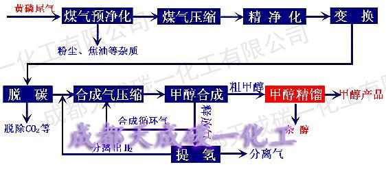 电路 电路图 电子 原理图 562_247
