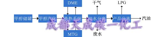 http://www.cdtcc.cn/UploadFile/2014061214063635829.jpg